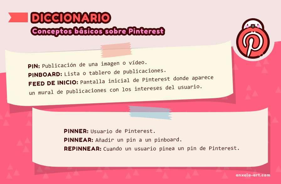 Conceptos básicos de Pinterest