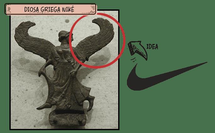 Niké la diosa en la que se inspiró el isotipo de Nike