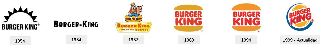 La evolución de la representación gráfica de Burger King