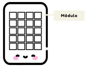 Retícula modular