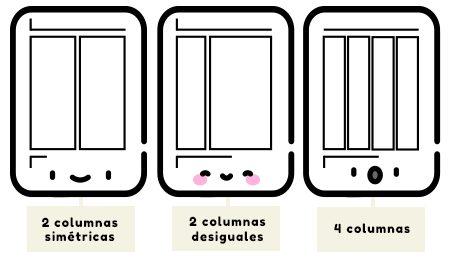 Diferentes retículas de columnas